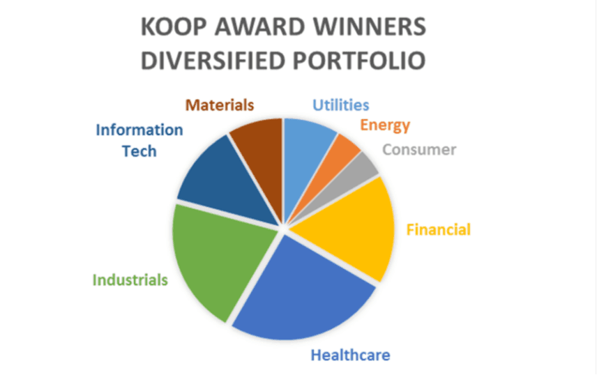 Koop Award winners