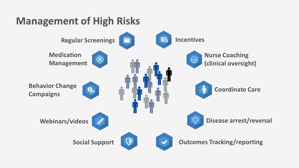 Manage high risks