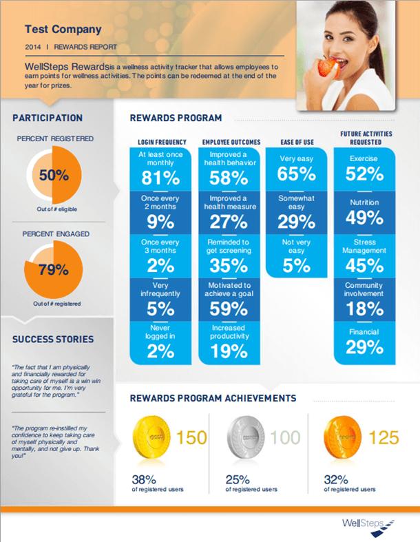 effective wellness program examples