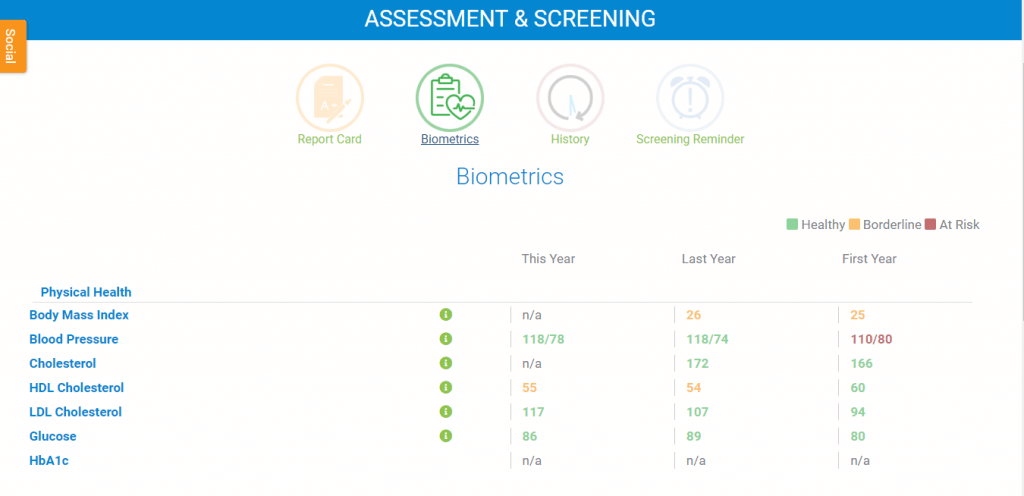 personal health and wellness plan sample