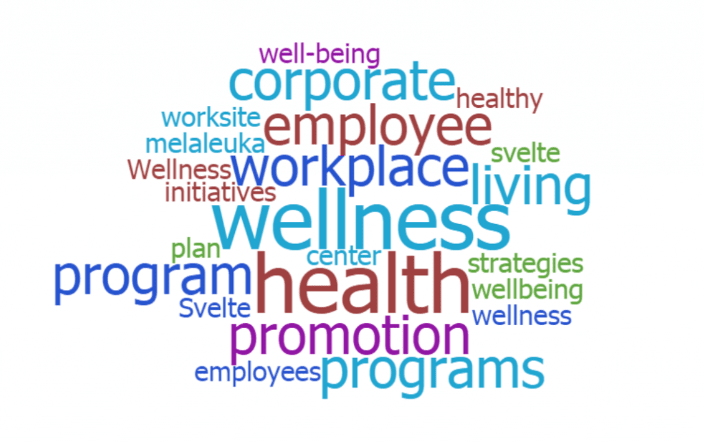 corporate health word cloud