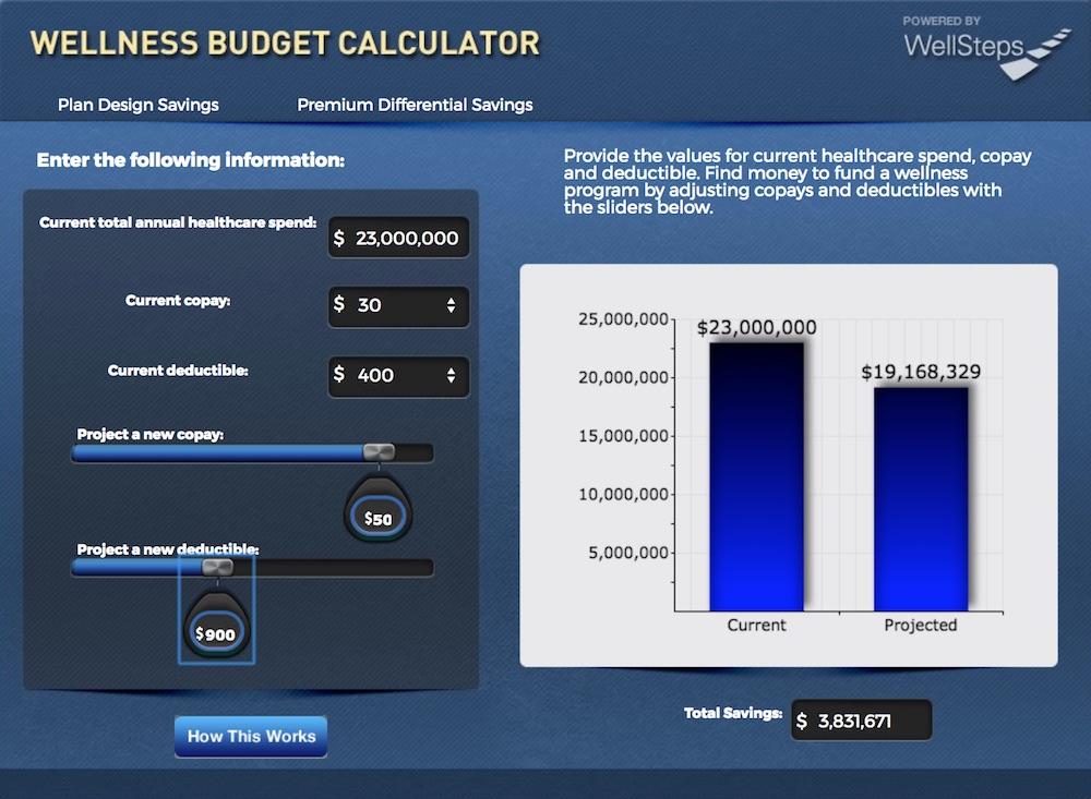wellness budget calc